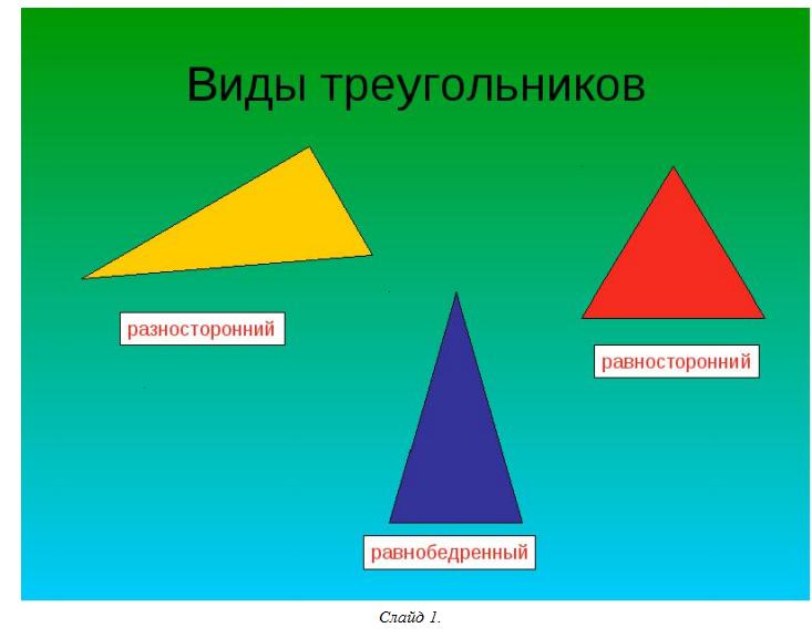 Развернутый план конспект по математике угол